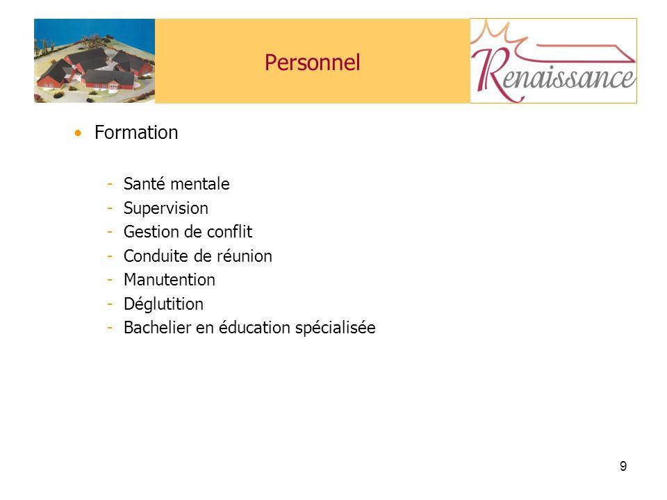 Personnel Formation Santé mentale Supervision Gestion de conflit
