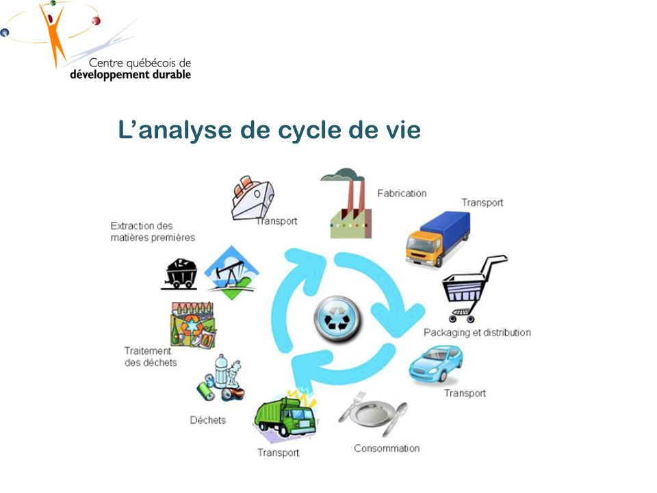 L'analyse de cycle de vie