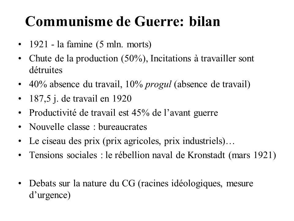 Communisme de Guerre: bilan
