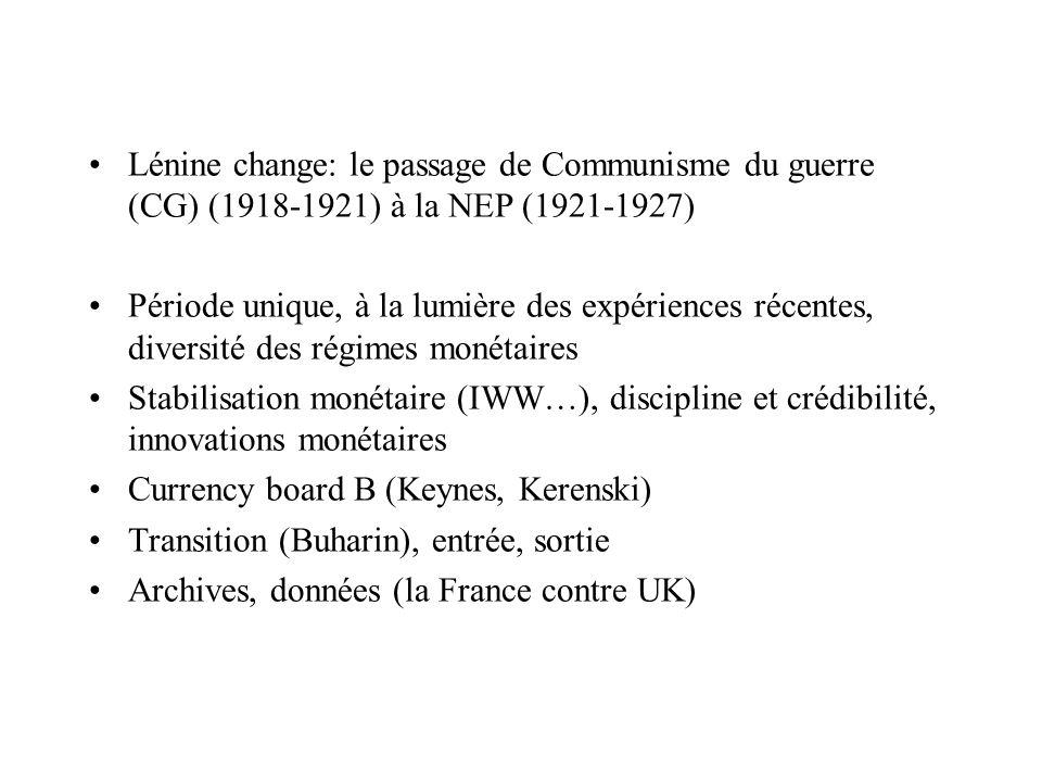 Lénine change: le passage de Communisme du guerre (CG) (1918-1921) à la NEP (1921-1927)