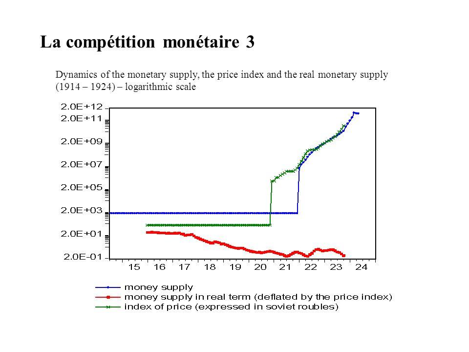 La compétition monétaire 3