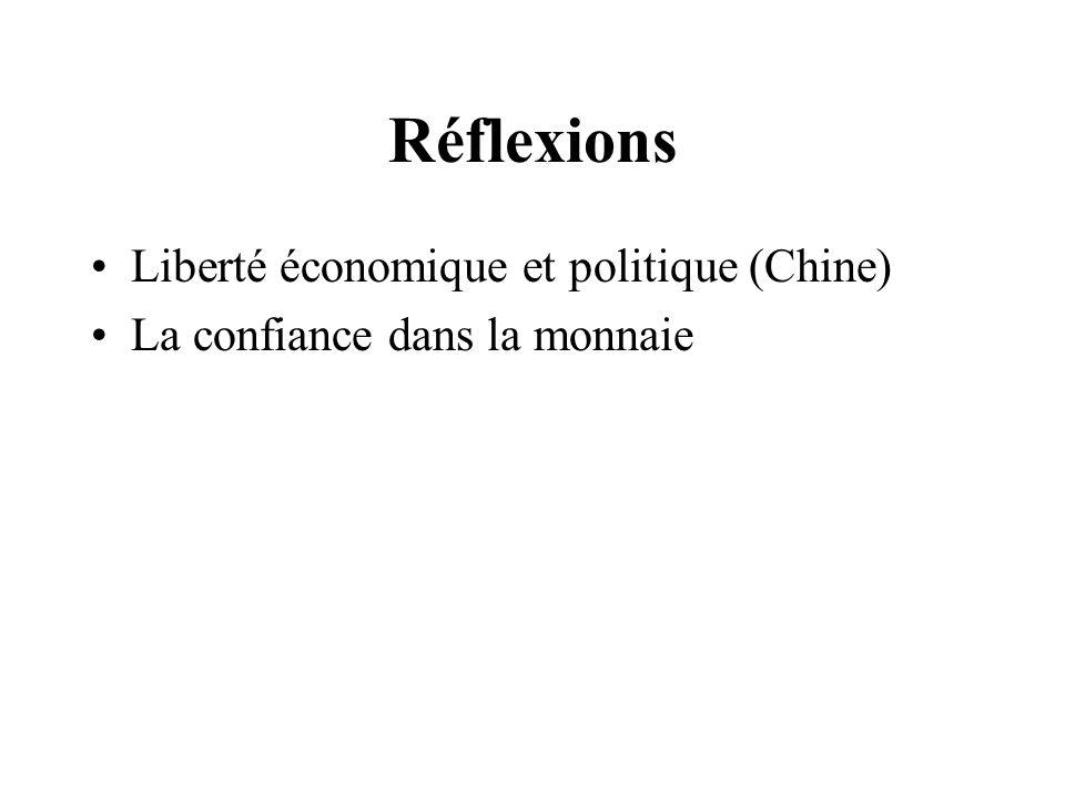 Réflexions Liberté économique et politique (Chine)