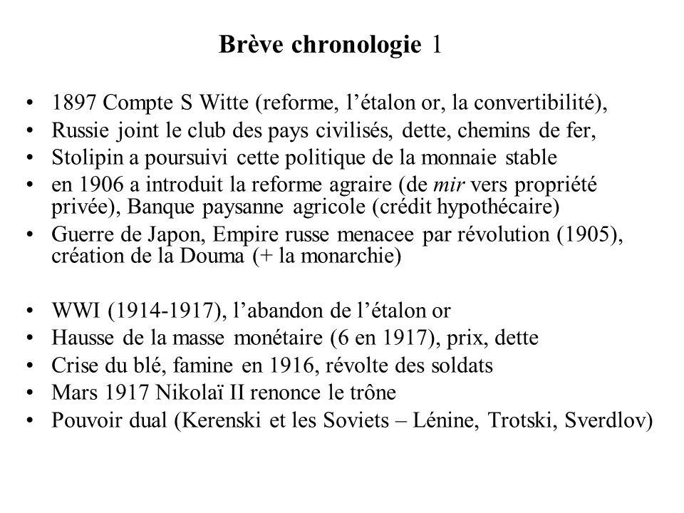 Brève chronologie 1 1897 Compte S Witte (reforme, l'étalon or, la convertibilité), Russie joint le club des pays civilisés, dette, chemins de fer,