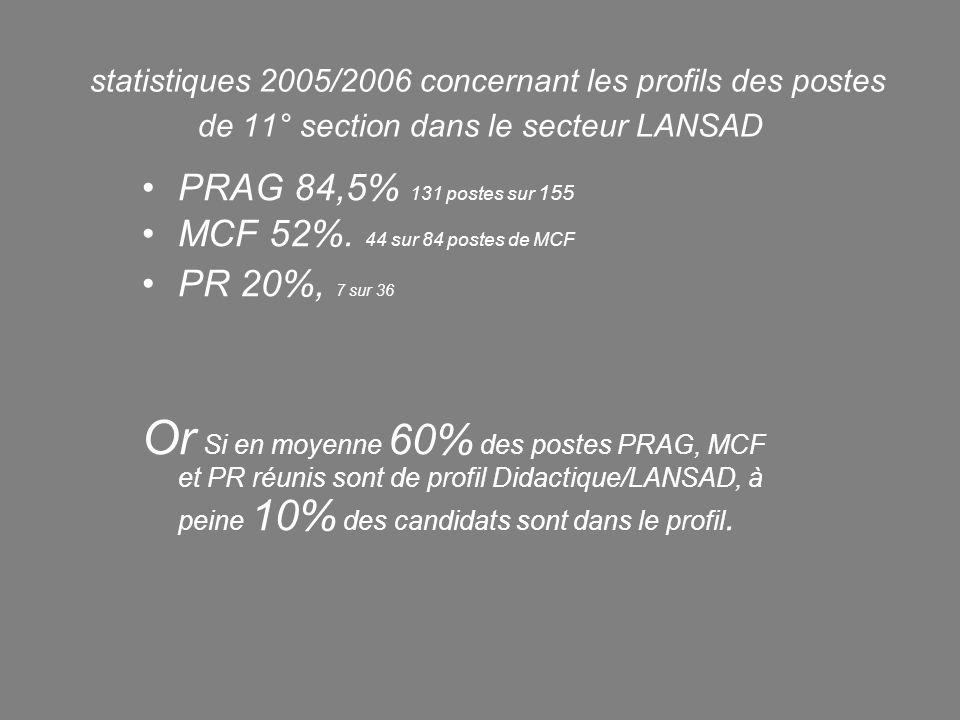 statistiques 2005/2006 concernant les profils des postes de 11° section dans le secteur LANSAD
