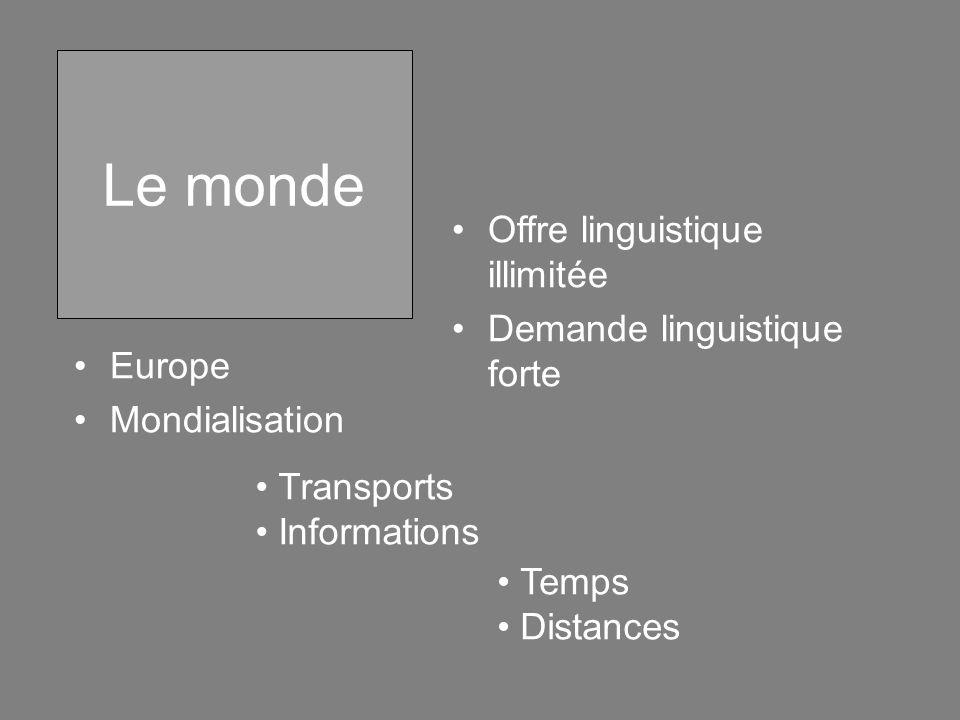Le monde Offre linguistique illimitée Demande linguistique forte
