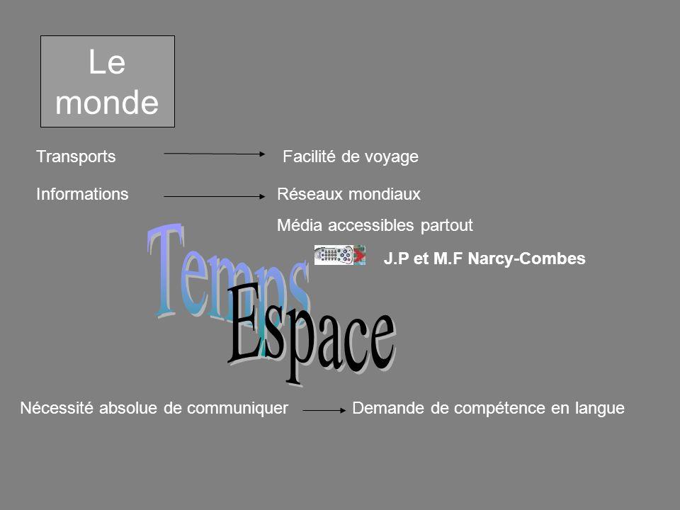 Le monde Temps Espace Transports Facilité de voyage Informations