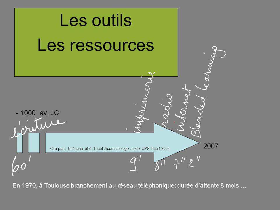 Les outils Les ressources - 1000 av. JC 2007