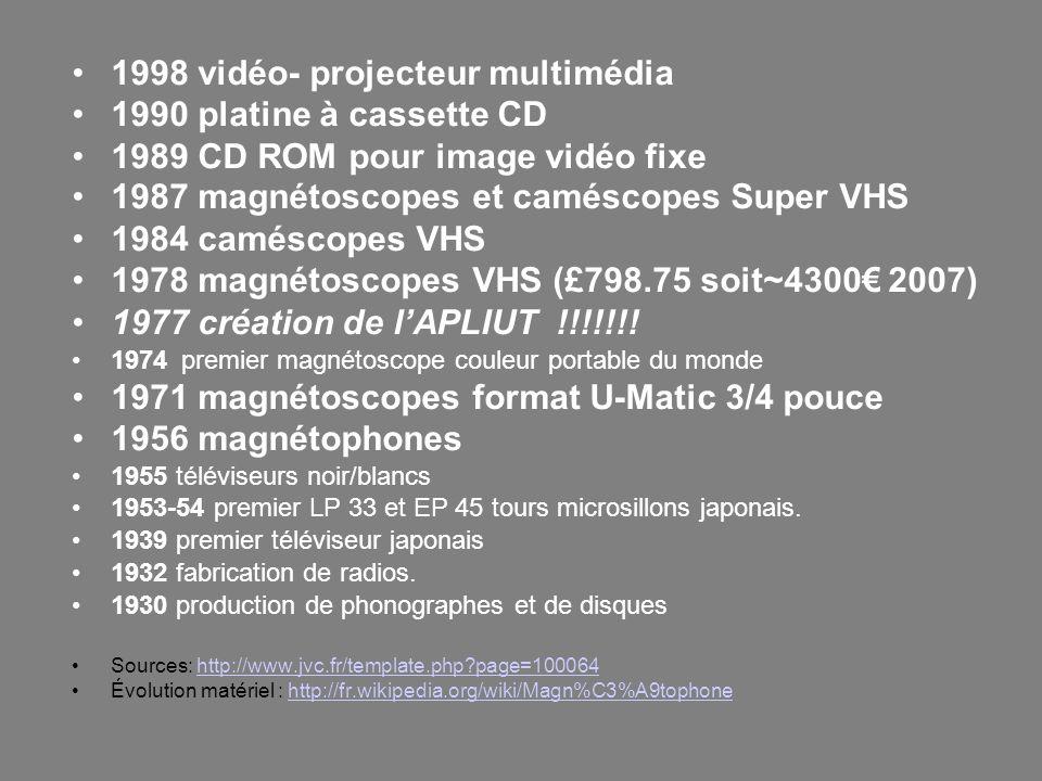1998 vidéo- projecteur multimédia 1990 platine à cassette CD