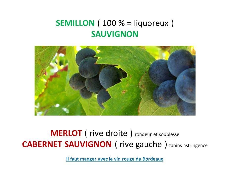 Il faut manger avec le vin rouge de Bordeaux
