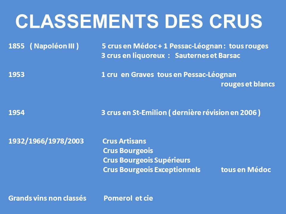 CLASSEMENTS DES CRUS ( Napoléon III ) 5 crus en Médoc + 1 Pessac-Léognan : tous rouges.