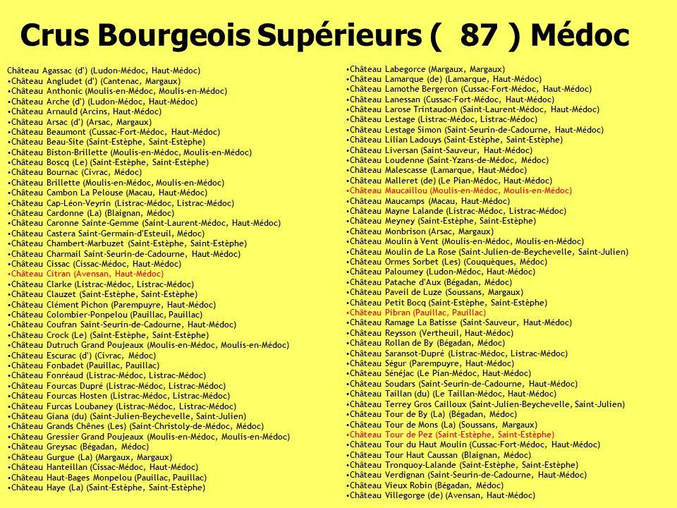 Crus Bourgeois Supérieurs ( 87 ) Médoc