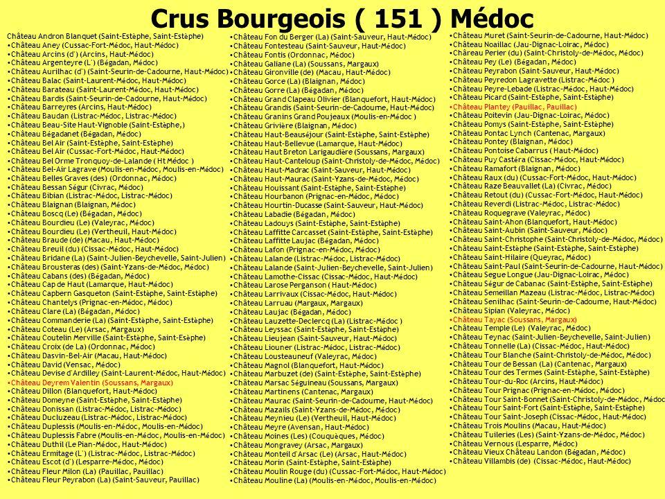 Crus Bourgeois ( 151 ) Médoc