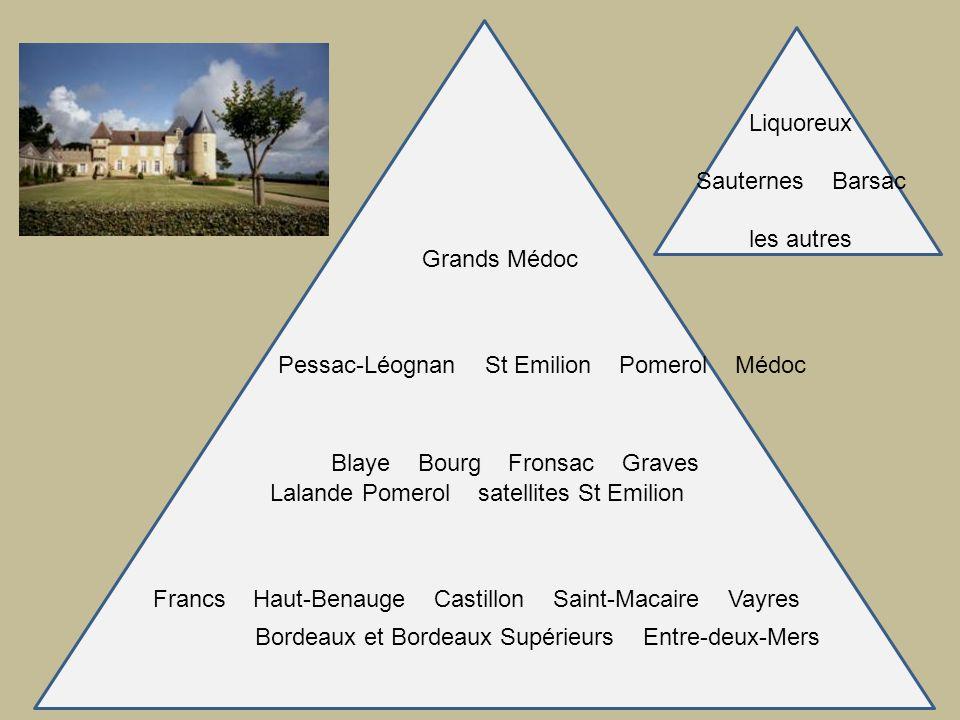 Pessac-Léognan St Emilion Pomerol Médoc