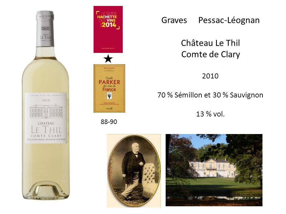 Graves Pessac-Léognan Château Le Thil Comte de Clary