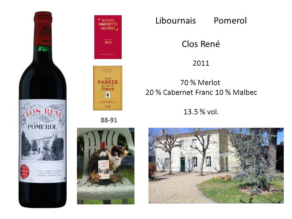 20 % Cabernet Franc 10 % Malbec