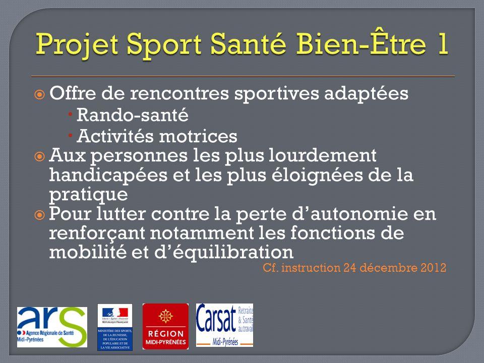 Projet Sport Santé Bien-Être 1