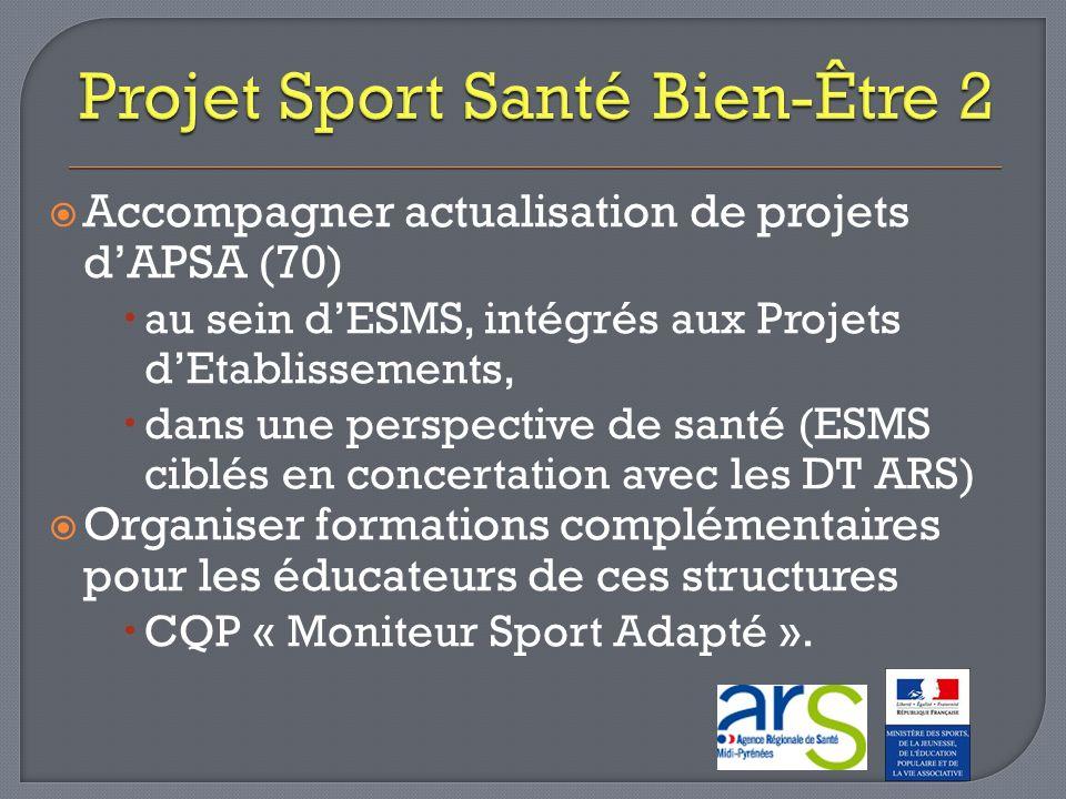 Projet Sport Santé Bien-Être 2