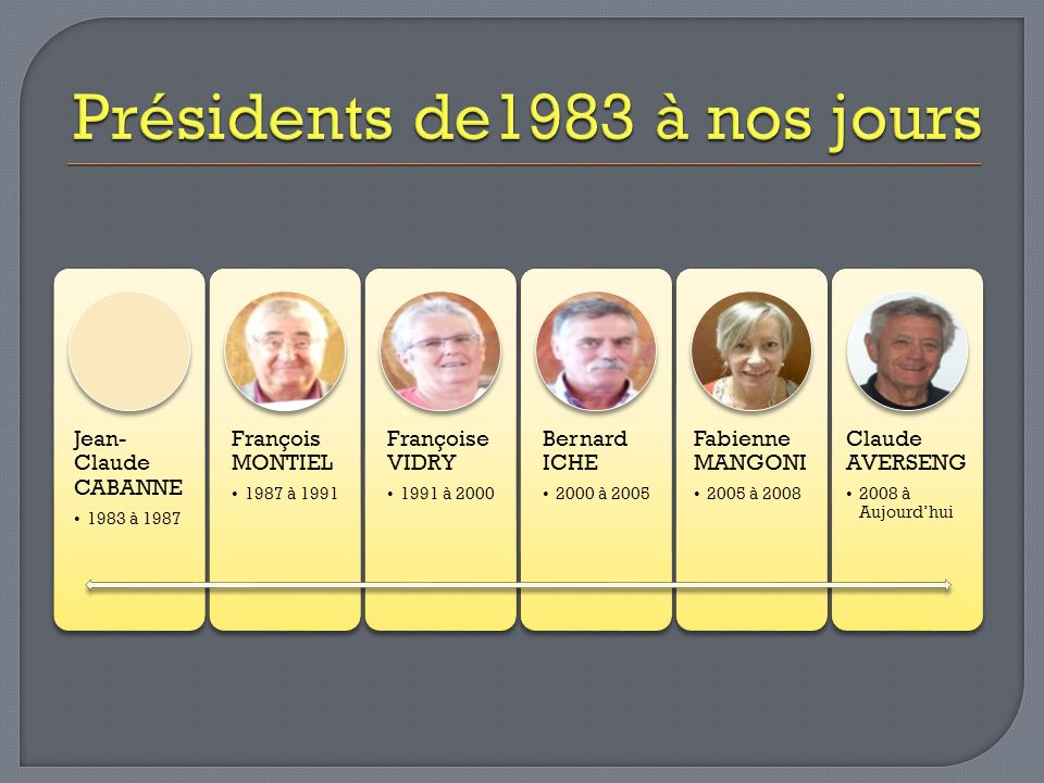 Présidents de1983 à nos jours