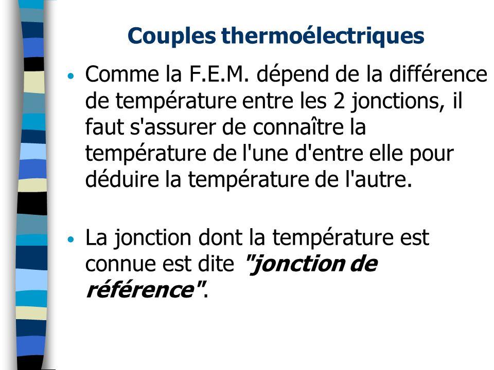 Couples thermoélectriques