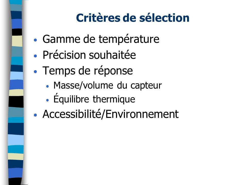 Accessibilité/Environnement