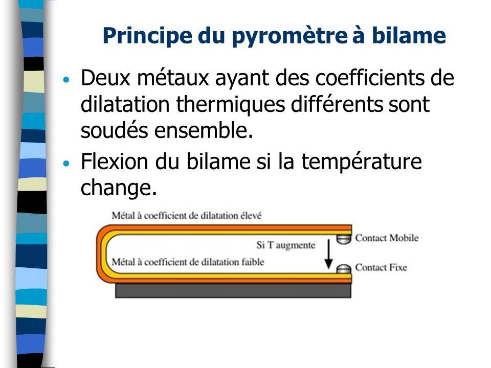 Principe du pyromètre à bilame