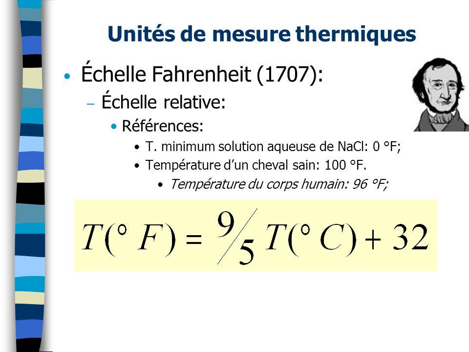 Unités de mesure thermiques