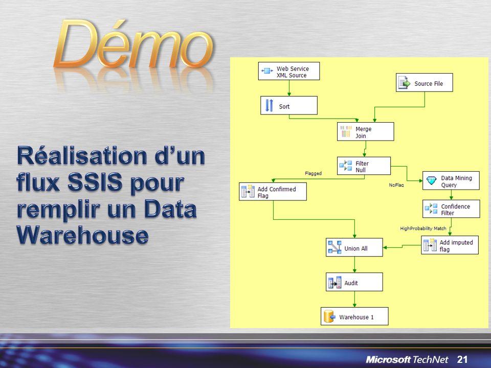 Réalisation d'un flux SSIS pour remplir un Data Warehouse