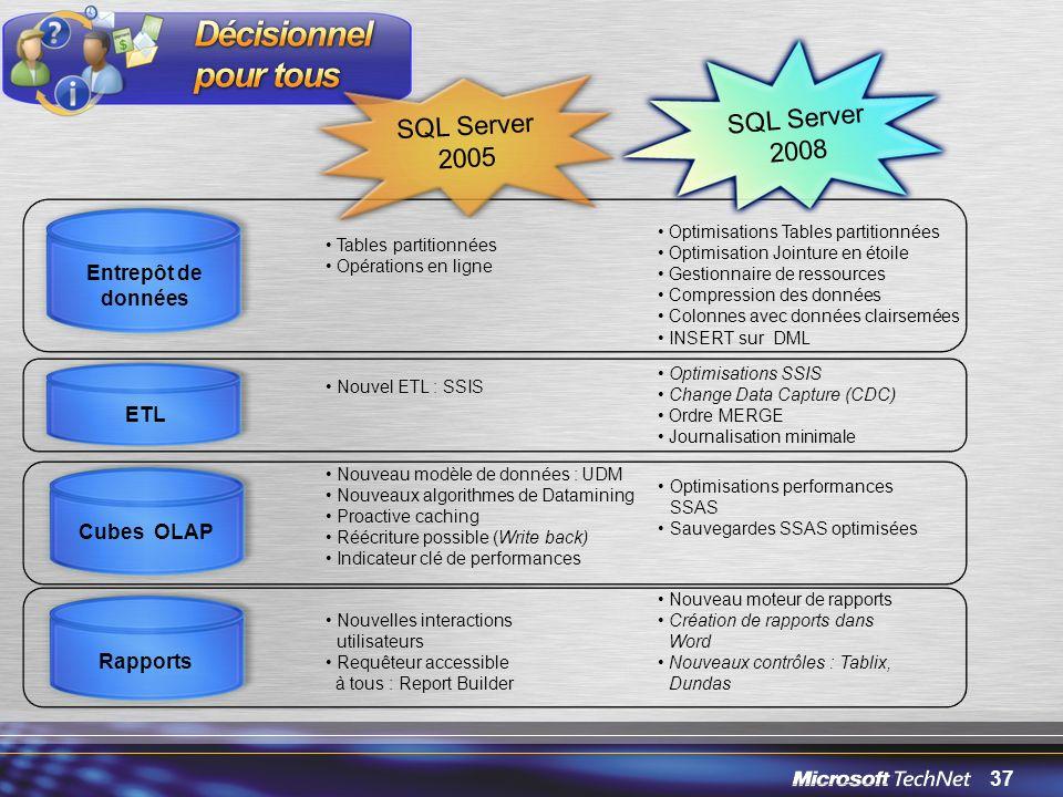 Décisionnel pour tous SQL Server SQL Server 2005 2008