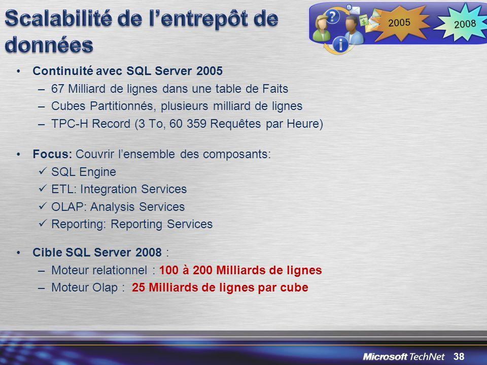Scalabilité de l'entrepôt de données