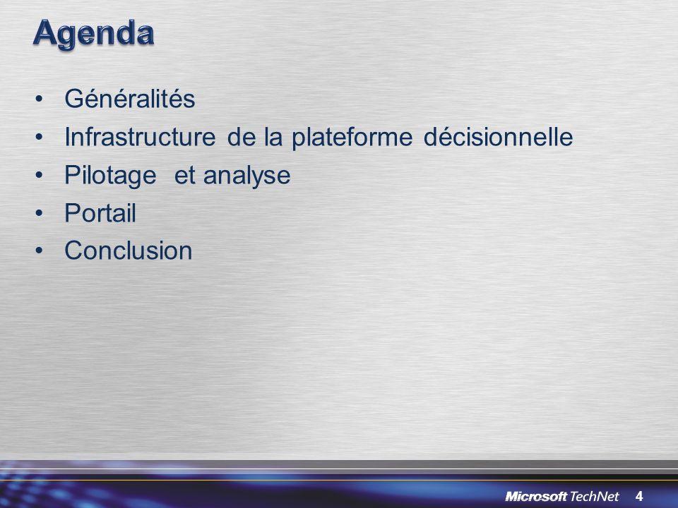 Agenda Généralités Infrastructure de la plateforme décisionnelle
