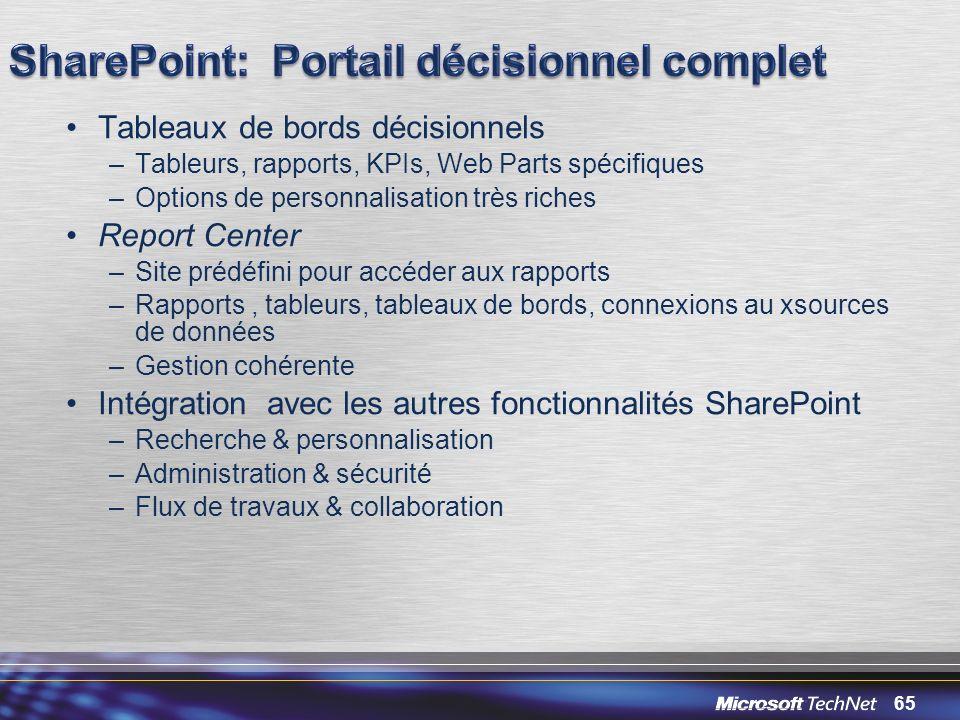 SharePoint: Portail décisionnel complet
