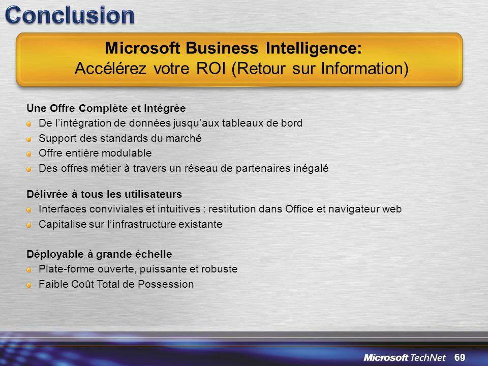 Conclusion Microsoft Business Intelligence: Accélérez votre ROI (Retour sur Information) Une Offre Complète et Intégrée.