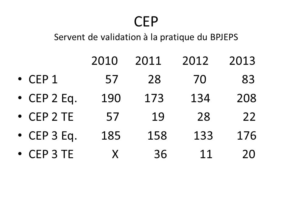 CEP Servent de validation à la pratique du BPJEPS