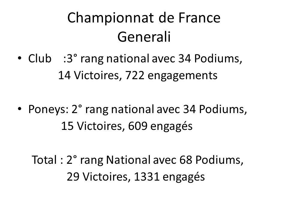 Championnat de France Generali