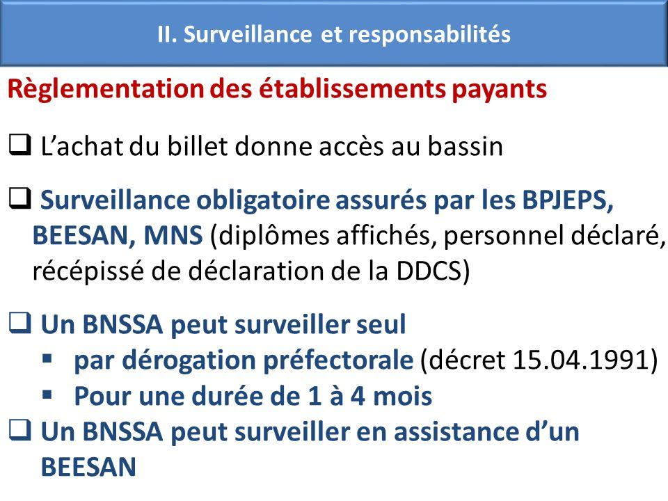 II. Surveillance et responsabilités