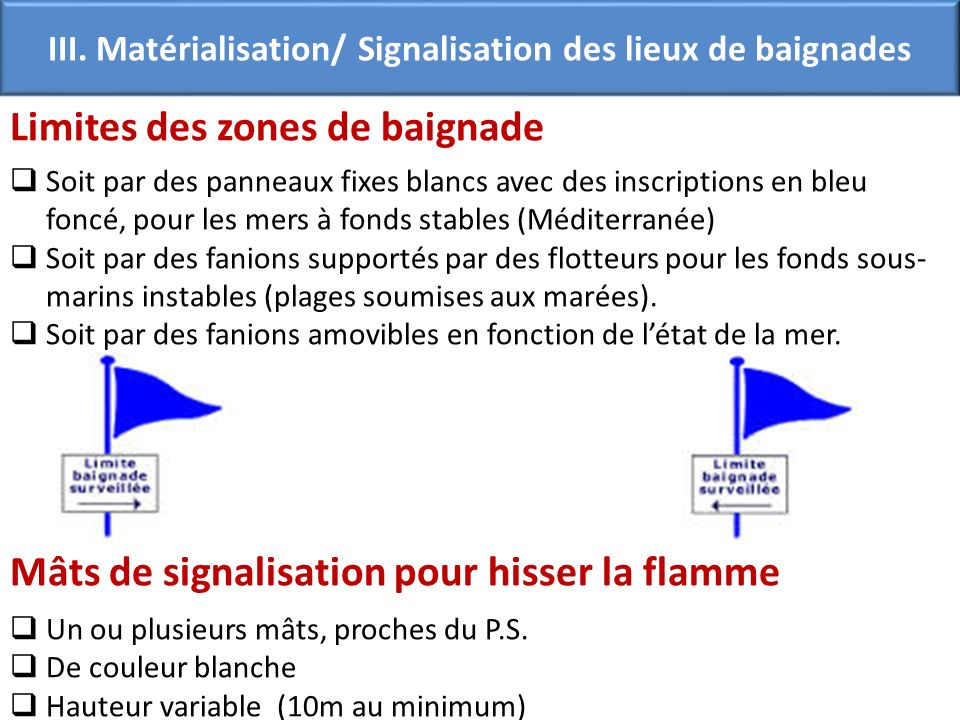 III. Matérialisation/ Signalisation des lieux de baignades