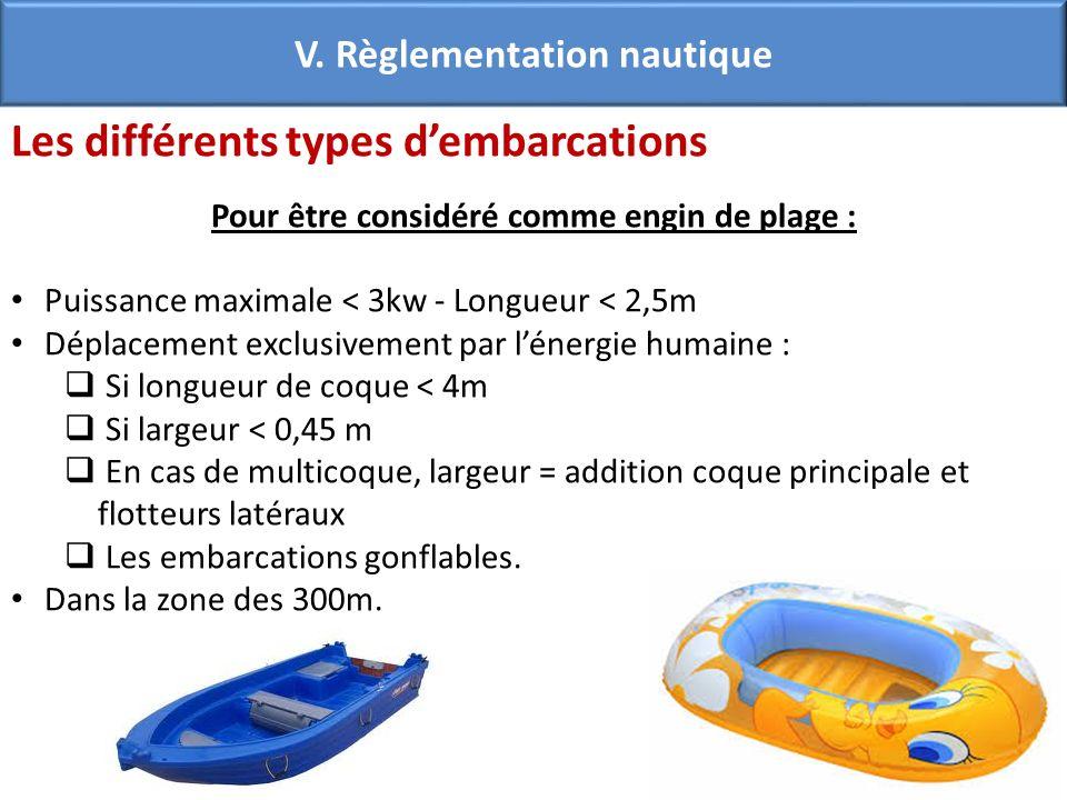 V. Règlementation nautique Pour être considéré comme engin de plage :