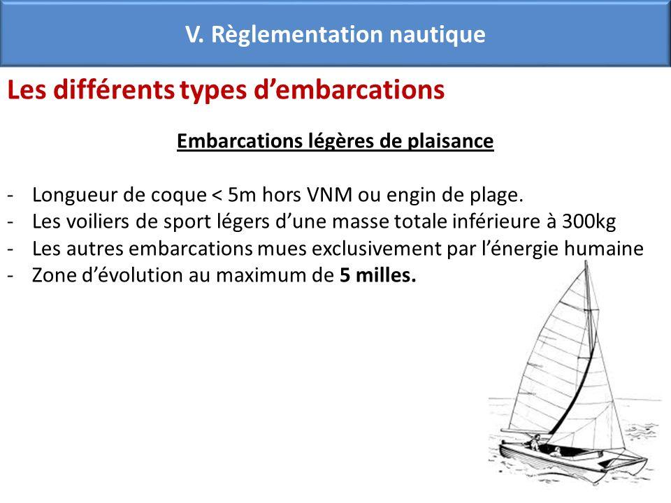 V. Règlementation nautique Embarcations légères de plaisance