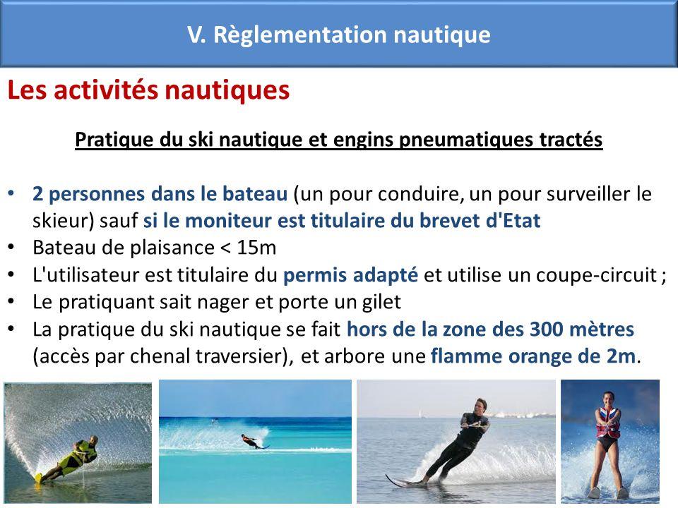 Les activités nautiques