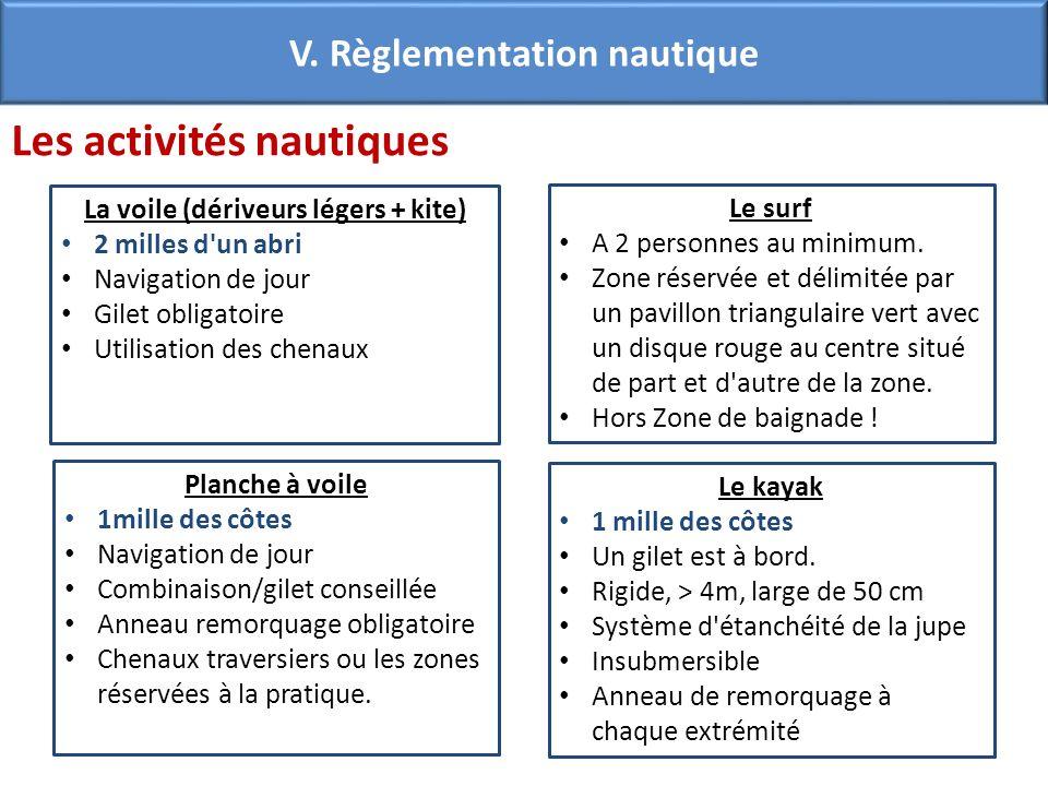 V. Règlementation nautique La voile (dériveurs légers + kite)