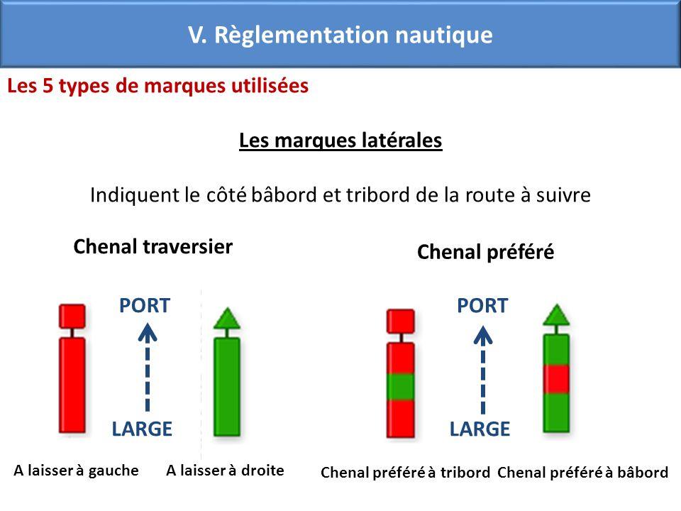 V. Règlementation nautique A laisser à gauche A laisser à droite