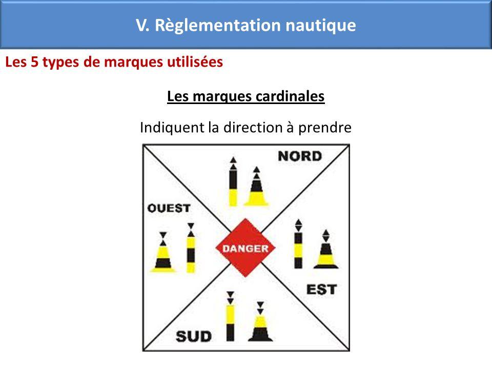 V. Règlementation nautique Les marques cardinales