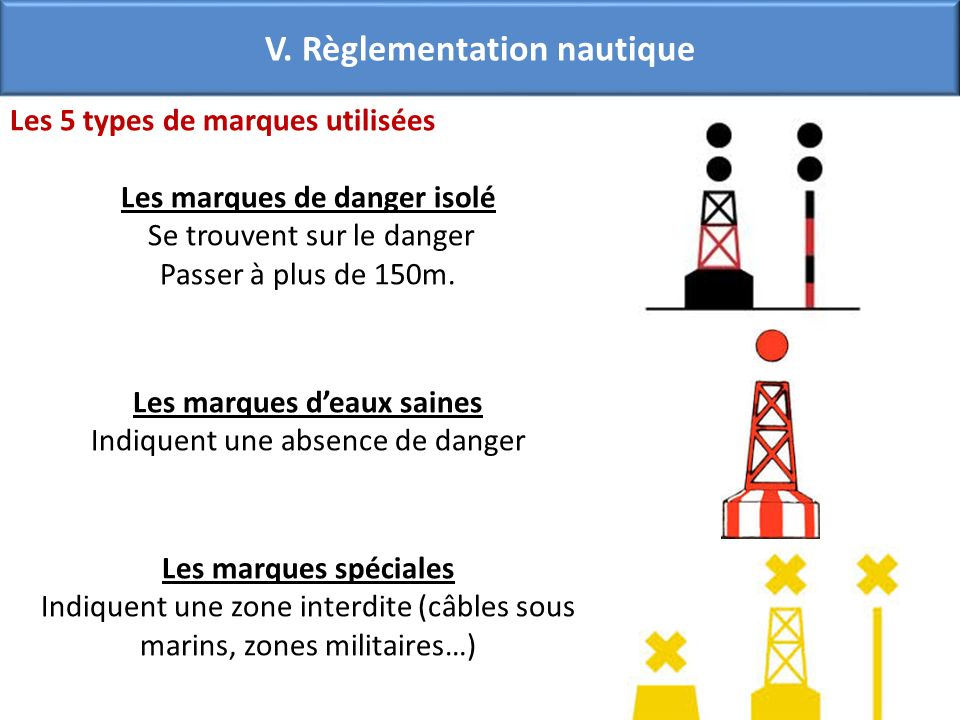V. Règlementation nautique