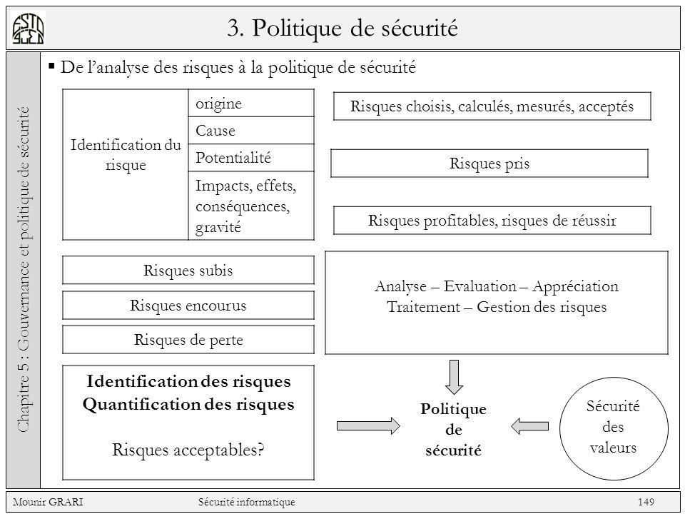 De l'analyse des risques à la politique de sécurité
