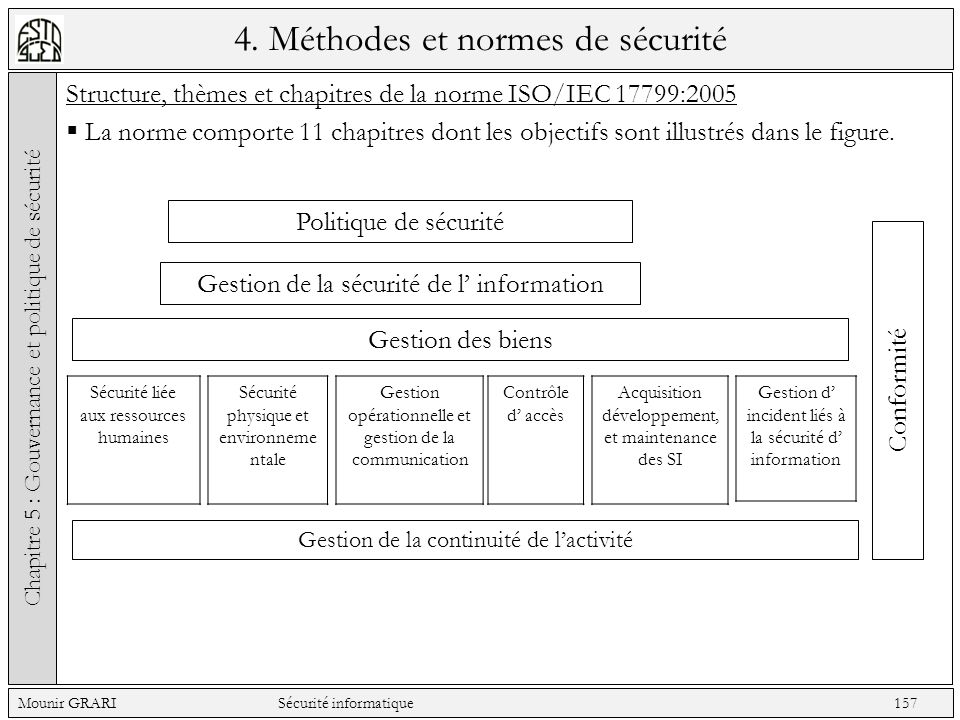 4. Méthodes et normes de sécurité