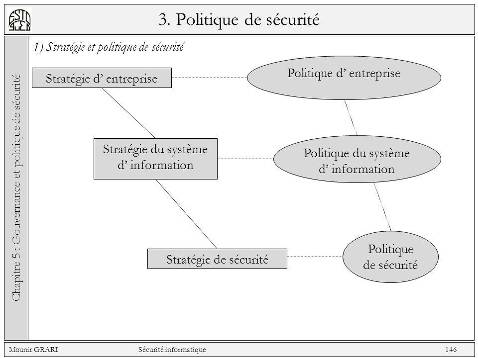 1) Stratégie et politique de sécurité