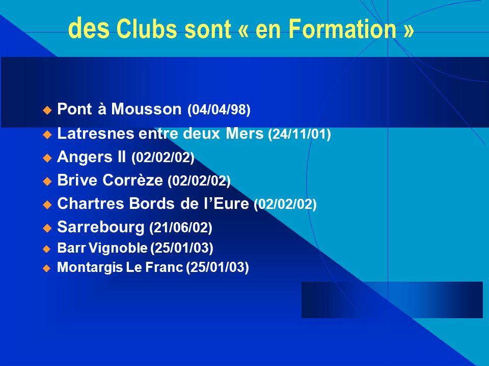 des Clubs sont « en Formation »