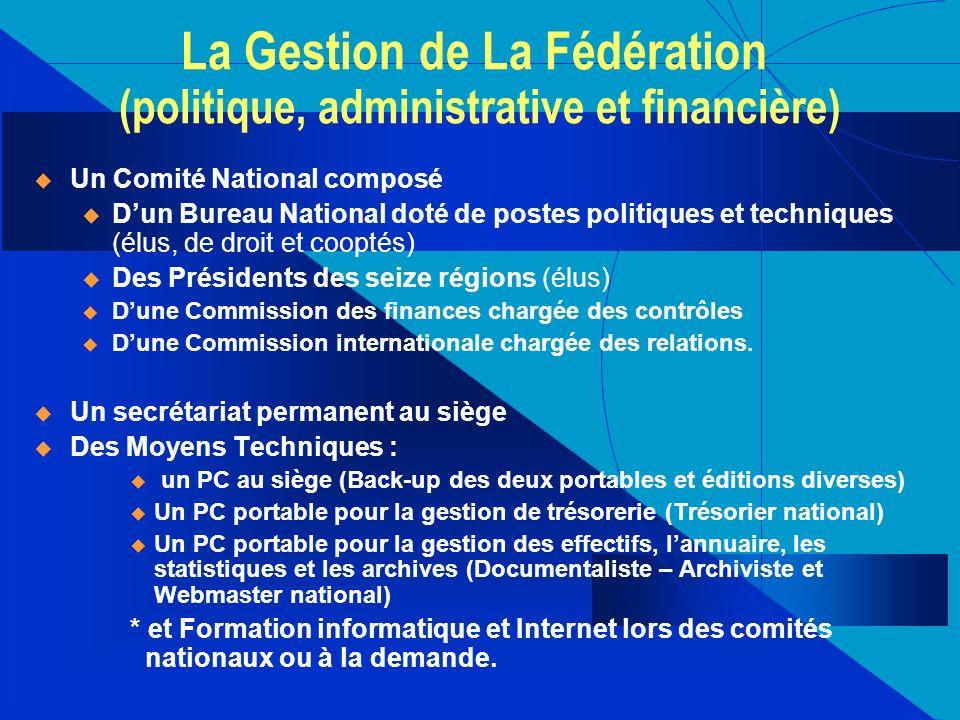 La Gestion de La Fédération (politique, administrative et financière)