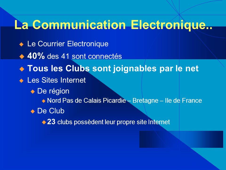 La Communication Electronique..