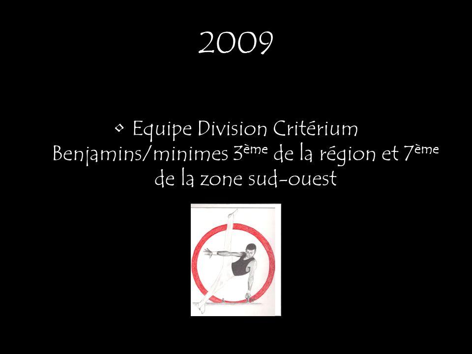 2009 Equipe Division Critérium Benjamins/minimes 3ème de la région et 7ème de la zone sud-ouest